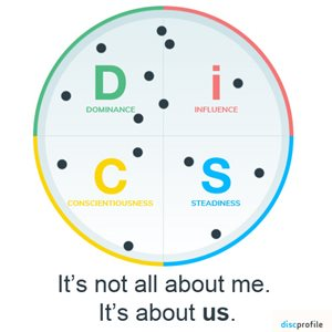 Everything DiSC: It's not just about ME.